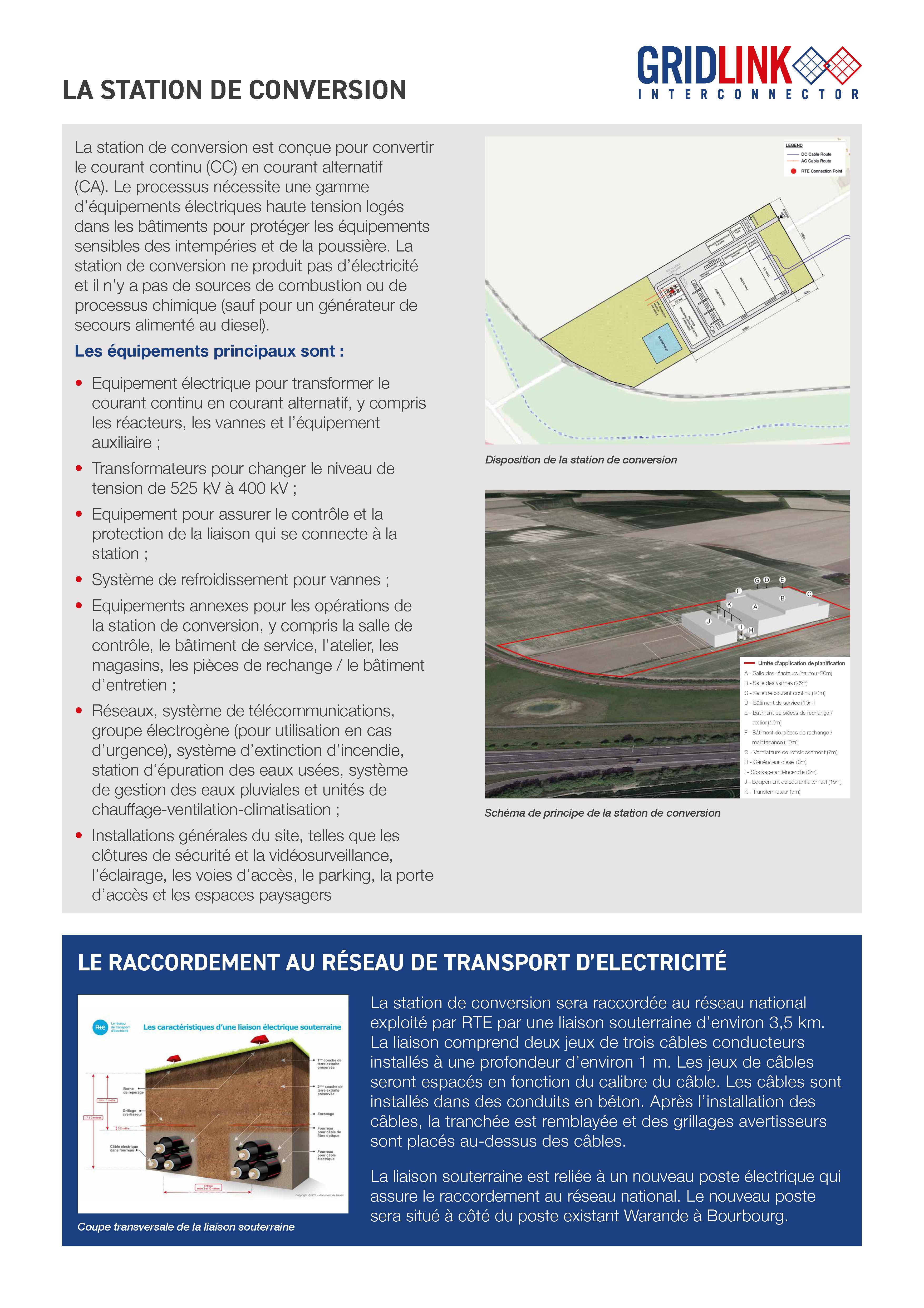 Gridlink Exposition Virtuelle P6